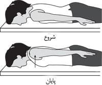 حرکت تیغه شانه در حالت خوابیده به شکم